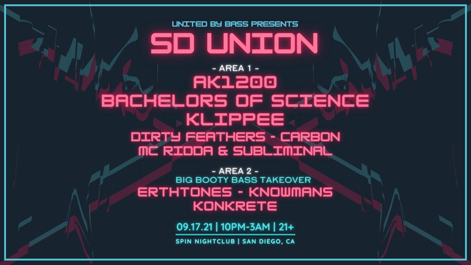 SD Union w/ AK1200, Bachelors Of Science, Klippee + More - SD Union w/ AK1200, Bachelors Of Science, Klippee + More